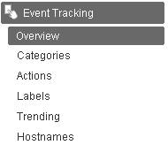事件追踪报告目录