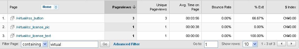 虚拟页面报告