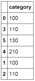 category_str.png