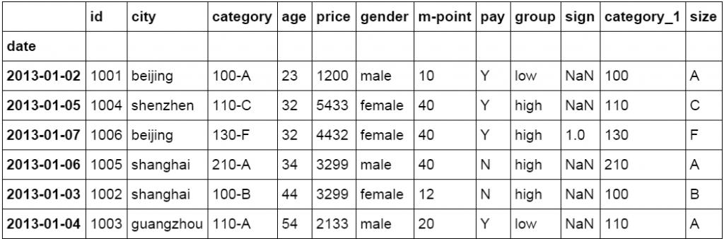 set_index_date-1024x338.png