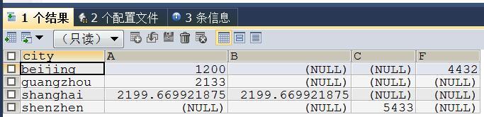 data1_Extended_Pivot