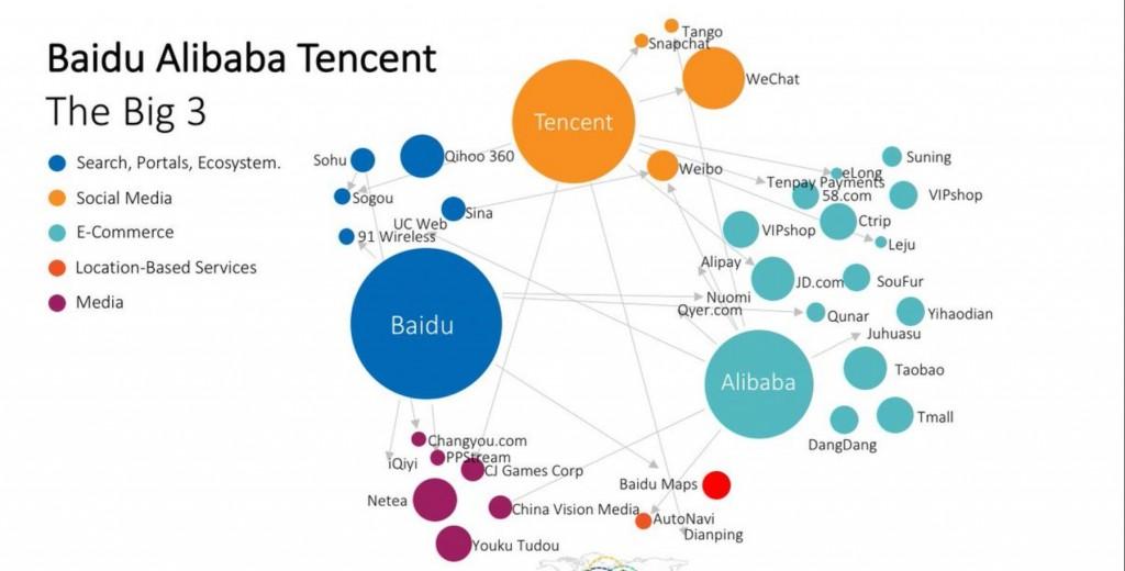 baidu_ali_tencent