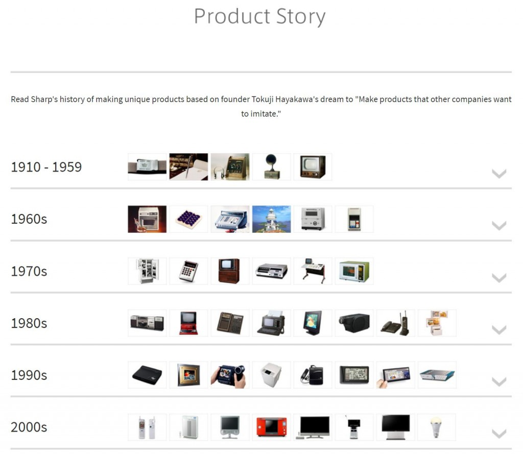 sharp product story