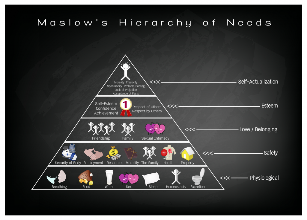 Maslow-Hierarchy-of-Needs-1