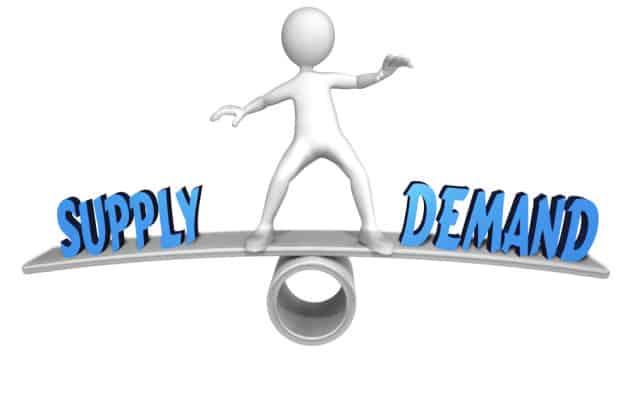 supply-demand-balance-lever